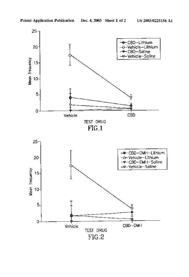 Η Αντι-εμετική Δράση της Κανναβιδιόλης, πατέντα του Δρ. Mechoulam 3