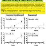 Κλινικά Αποτελέσματα : Ραδιοχημειοθεραπεία μαζί με Κανναβιδιόλη (CBD) 6